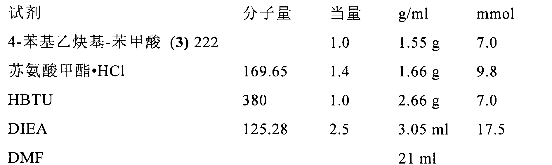 Figure CN102267924AD00802