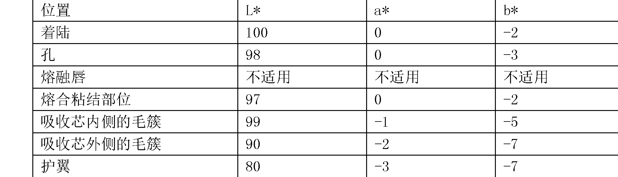 Figure CN107106380AD00473