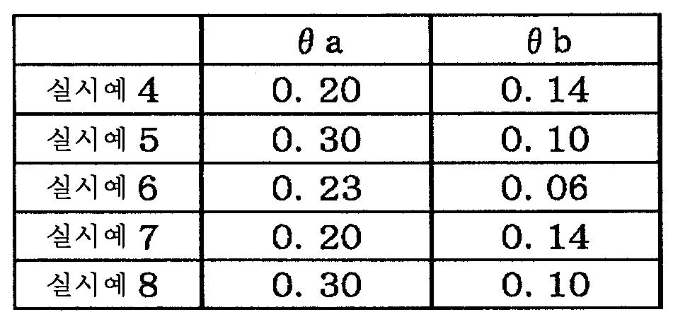 Figure 112005017464102-pat00003