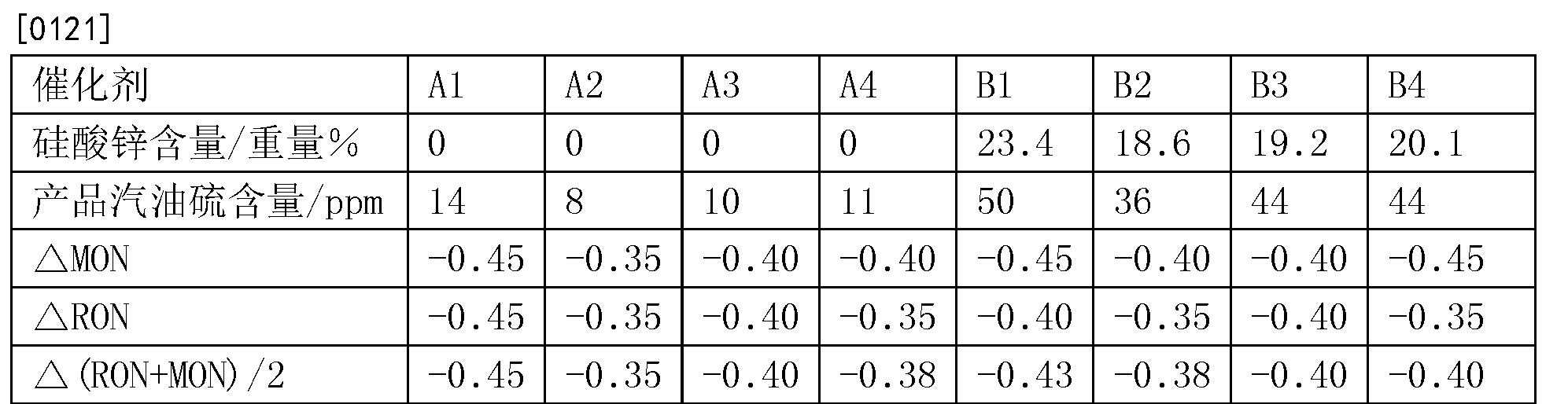 Figure CN105312074BD00131