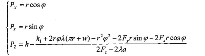 Figure CN101665012BD00051