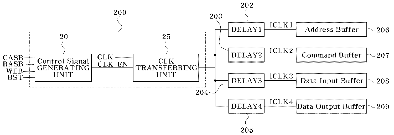 Figure R1020080039587