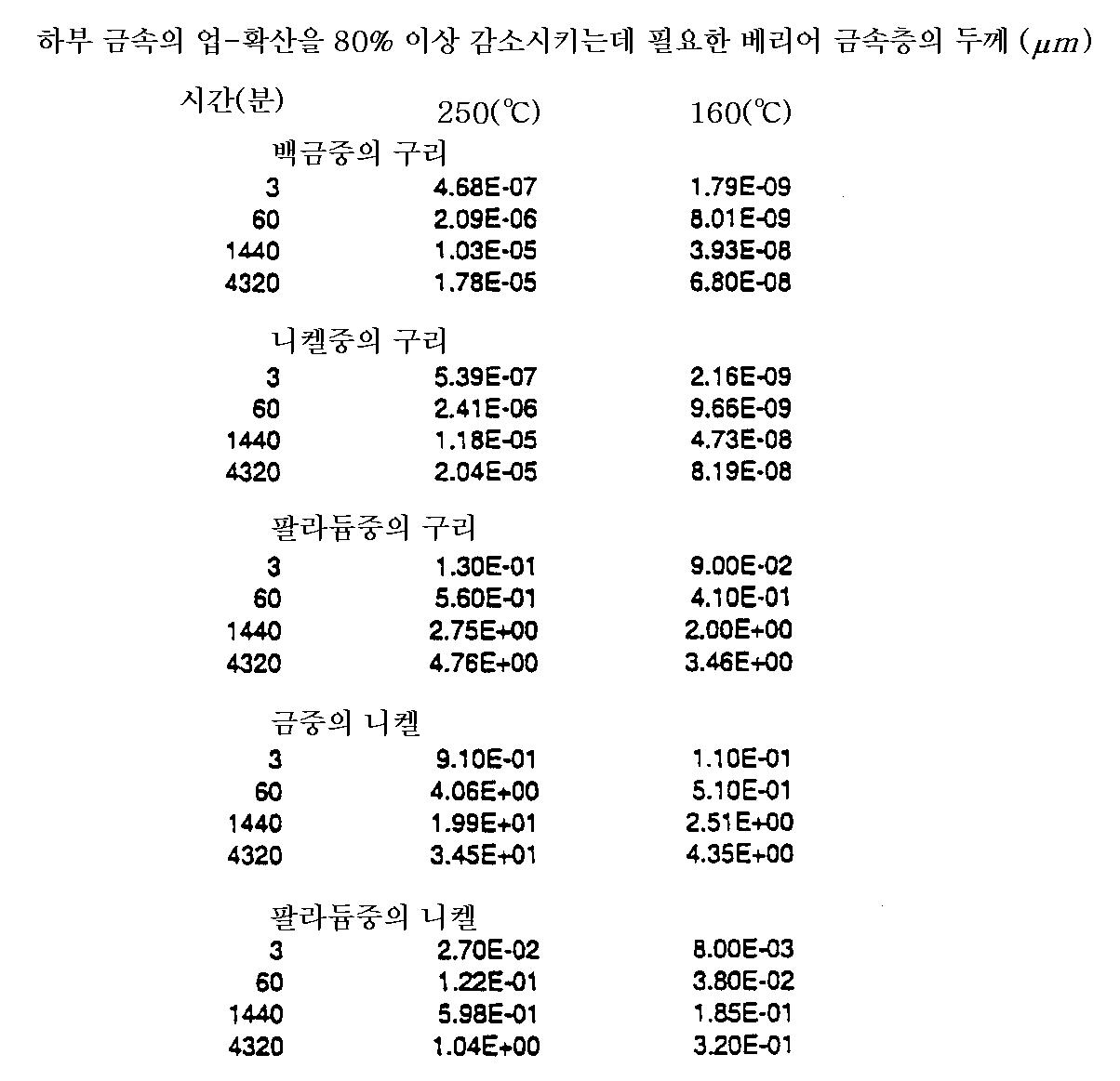Figure 112001006513011-pat00001