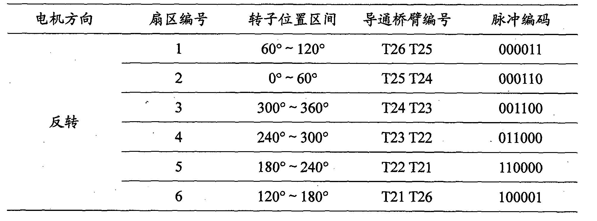 Figure CN101621271BD00081
