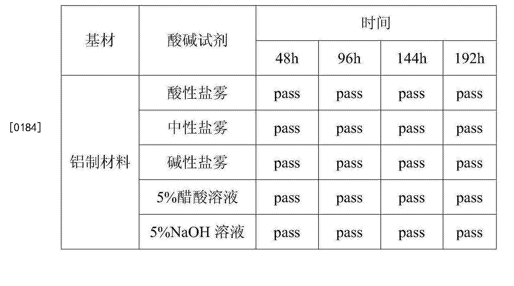 Figure CN107201510AD00183