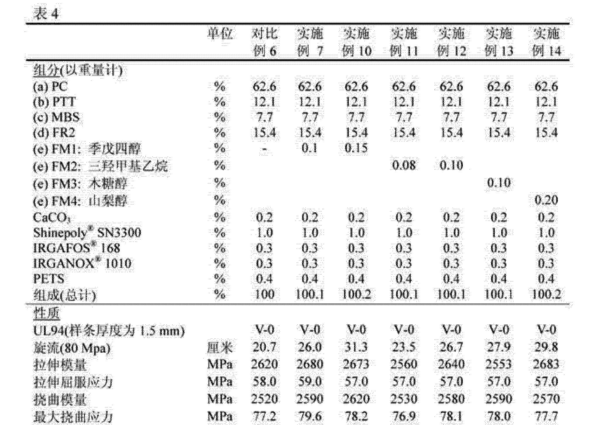 Figure CN102888086AD00161