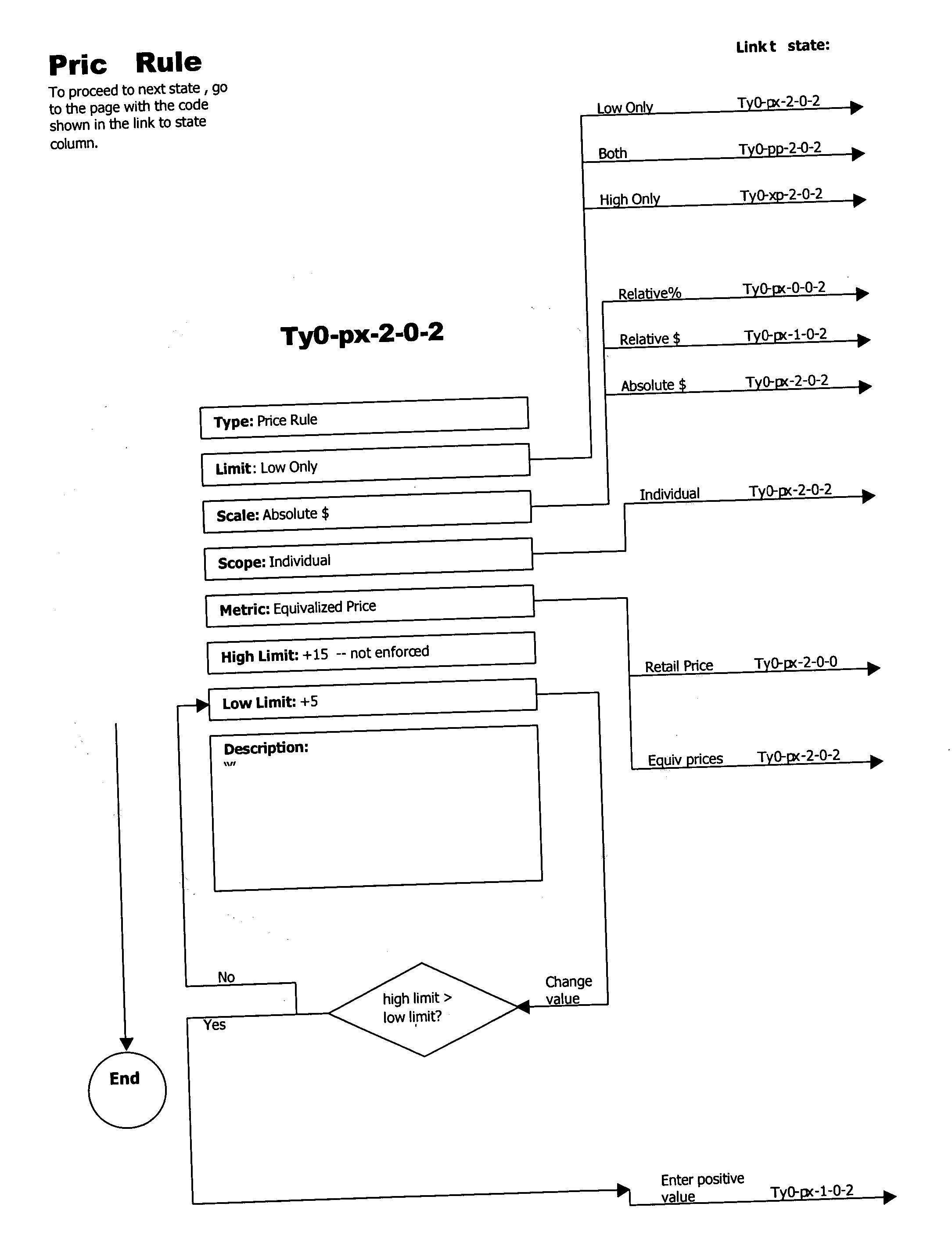 Figure US20040210541A1-20041021-P00041