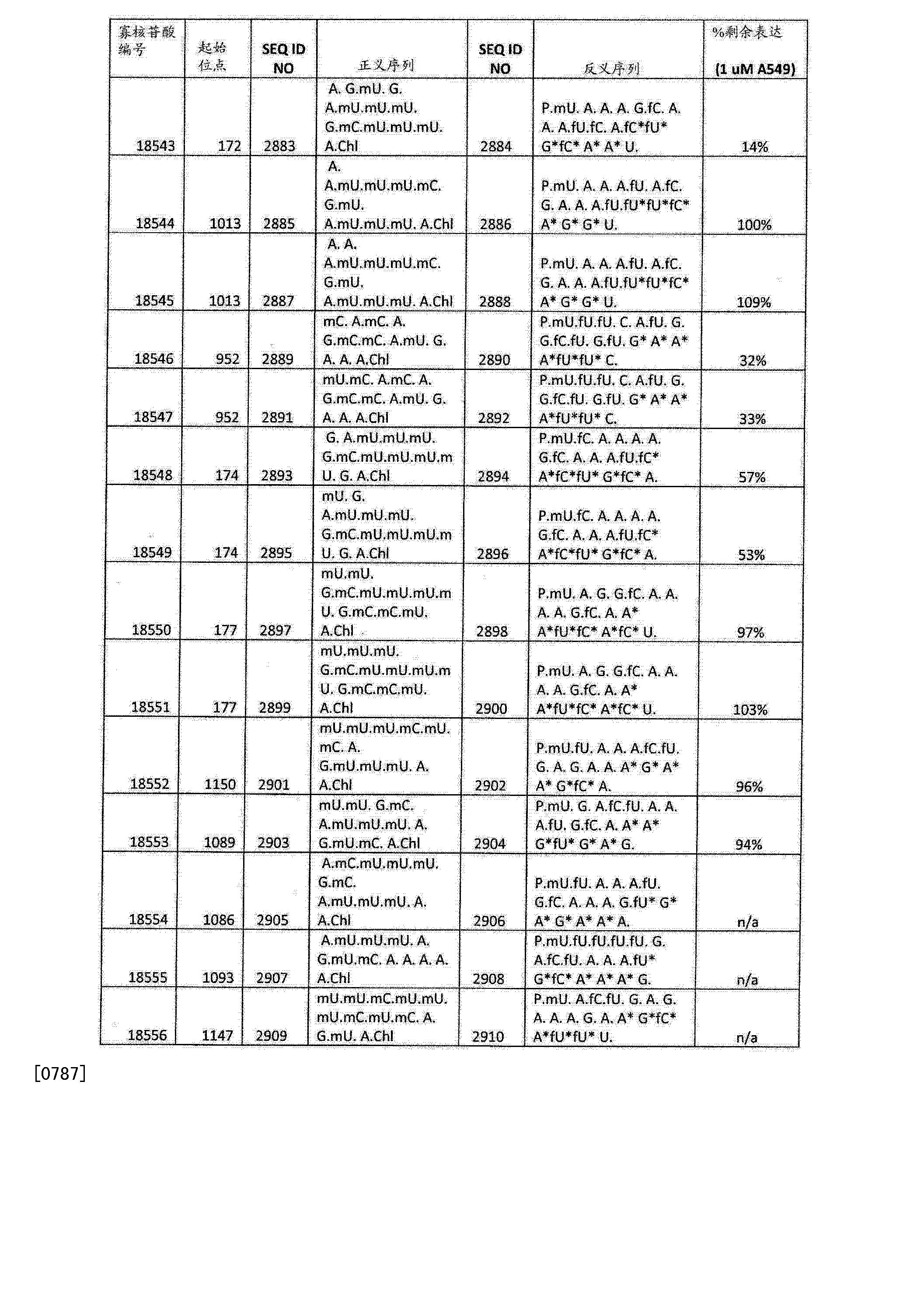 Figure CN103108642BD01741
