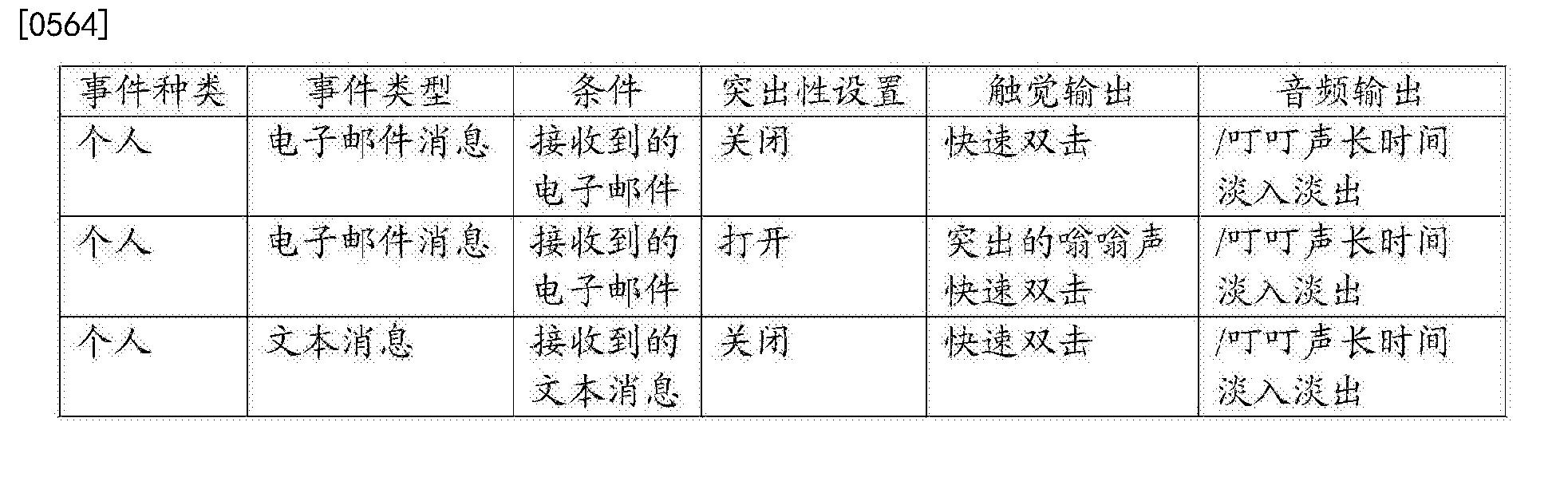 Figure CN106575230AD01021