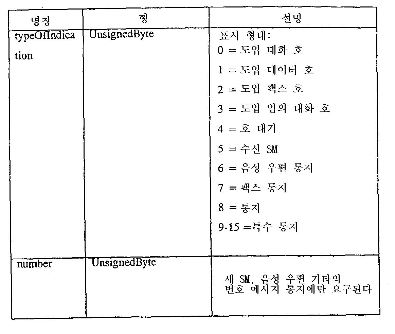 Figure 111999007470301-pct00163