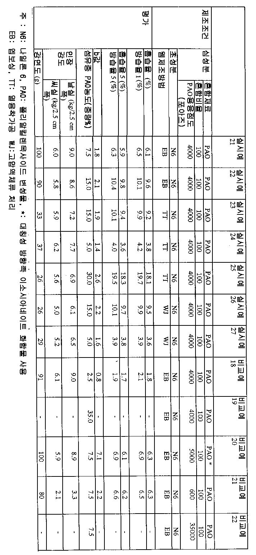 Figure 112004005395910-pct00002