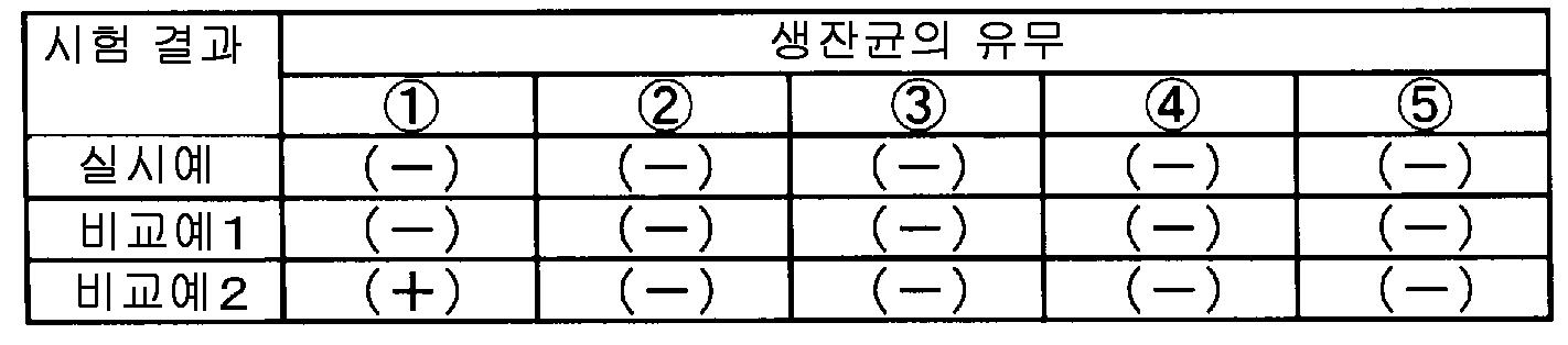 Figure 112008082167411-pct00002