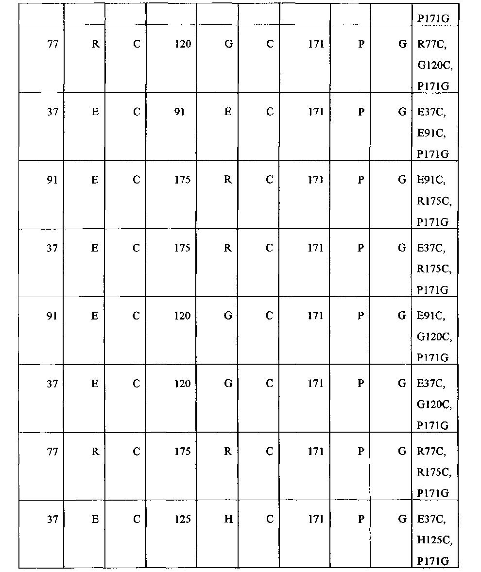 Figure CN102625811BD00361