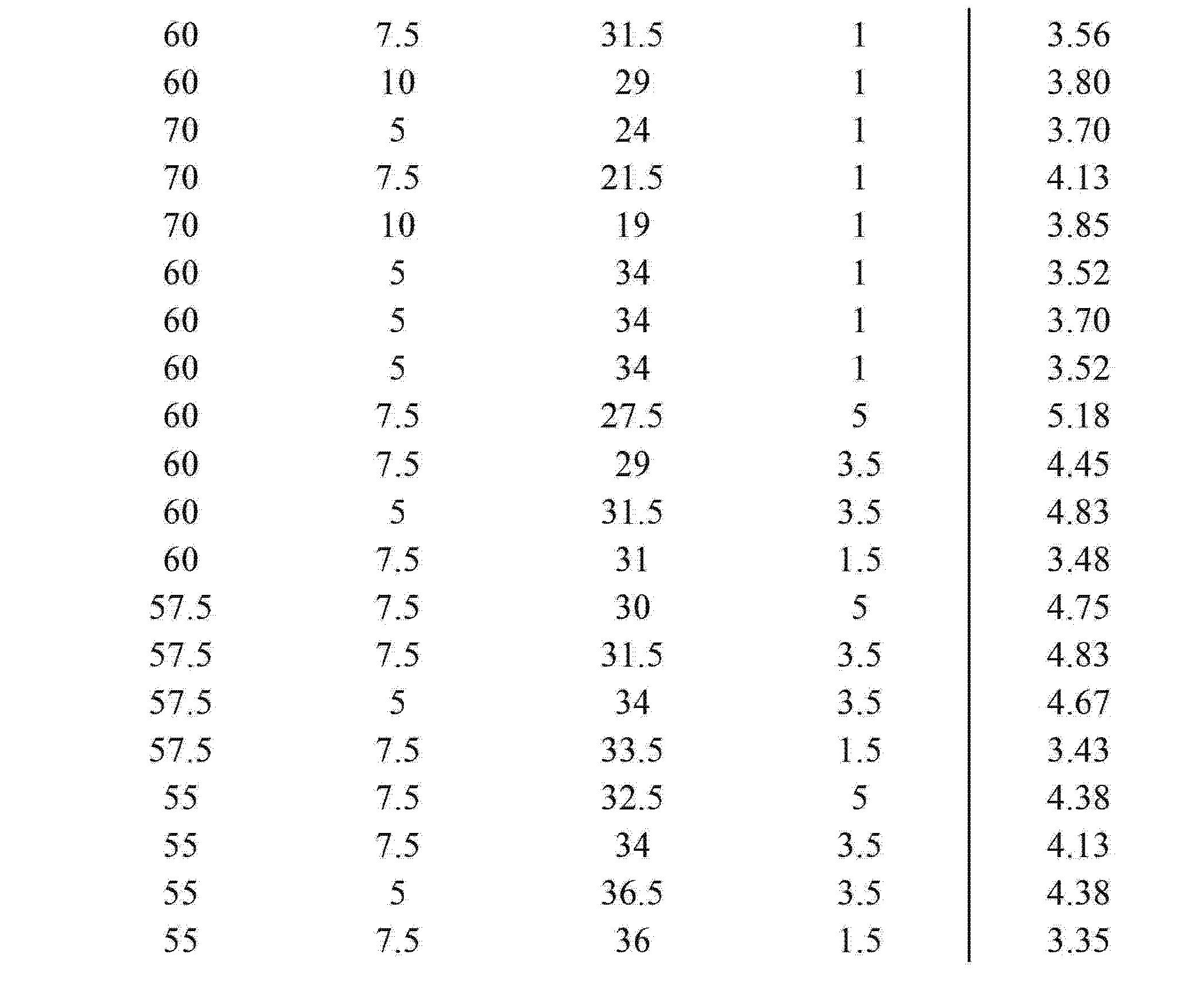 Figure CN104922699AD00531
