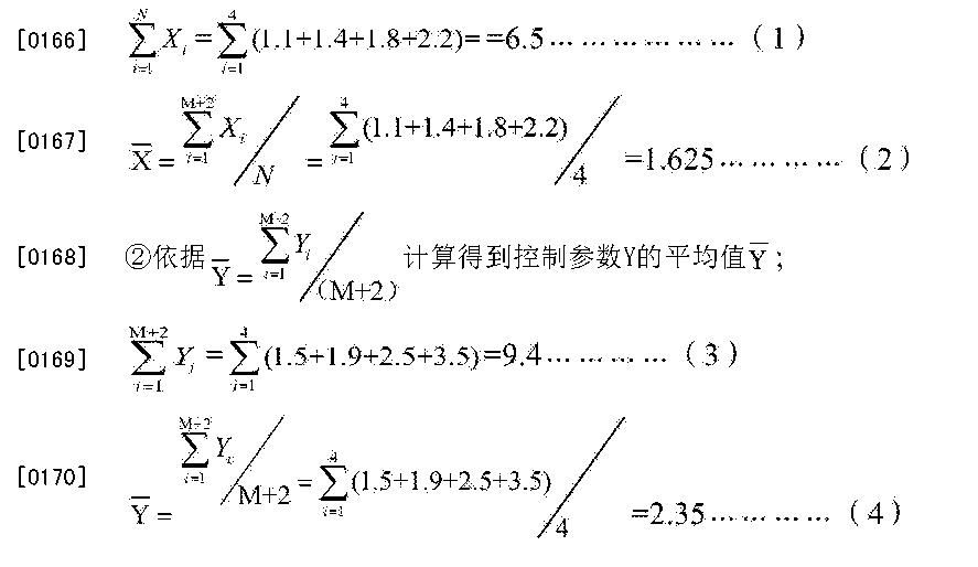 Figure CN103197692BD00191