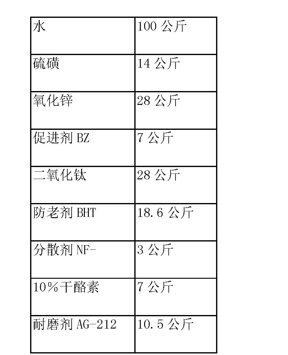 Figure CN102510728BD00081