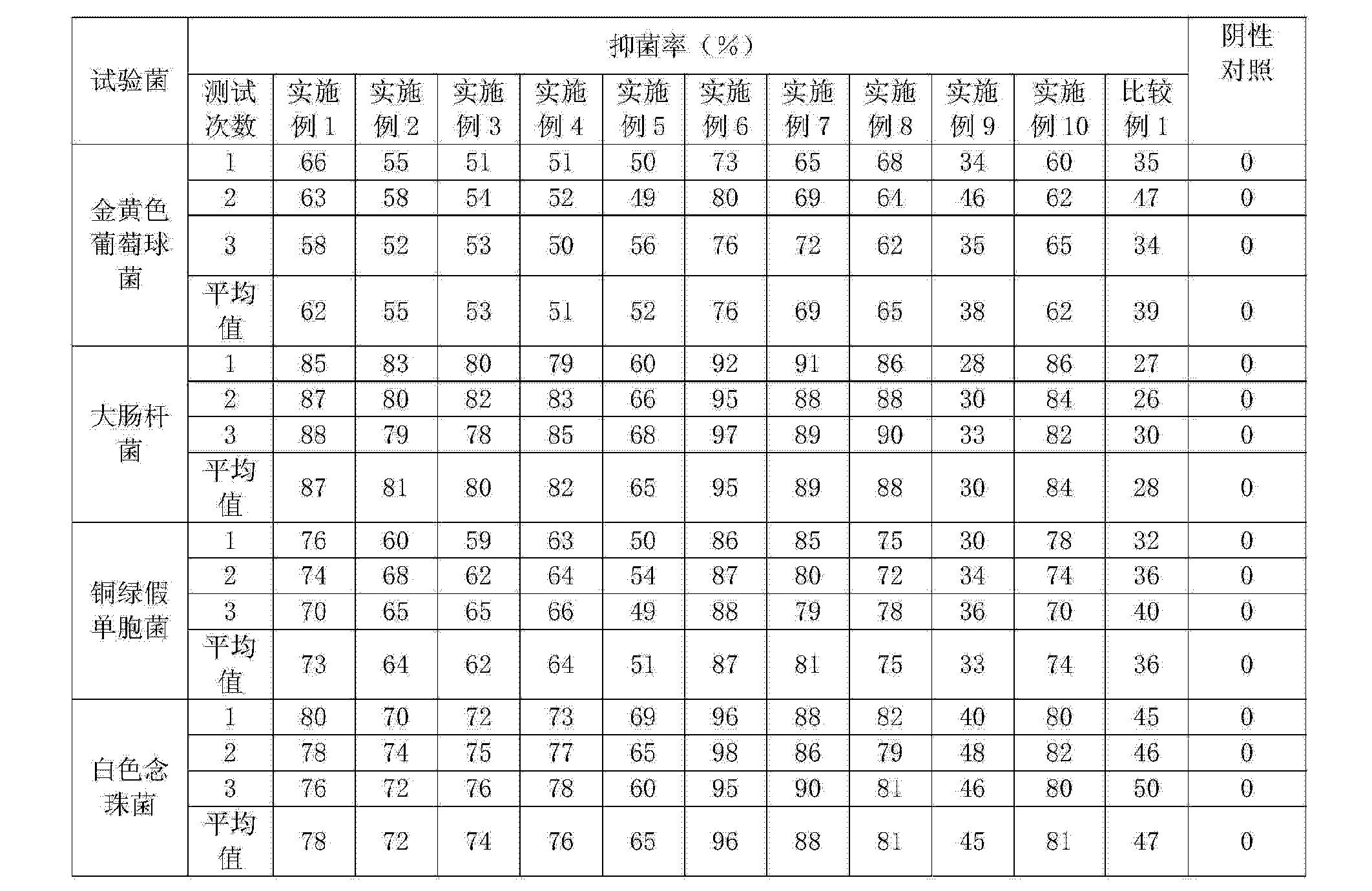 Figure CN103520767AD00101