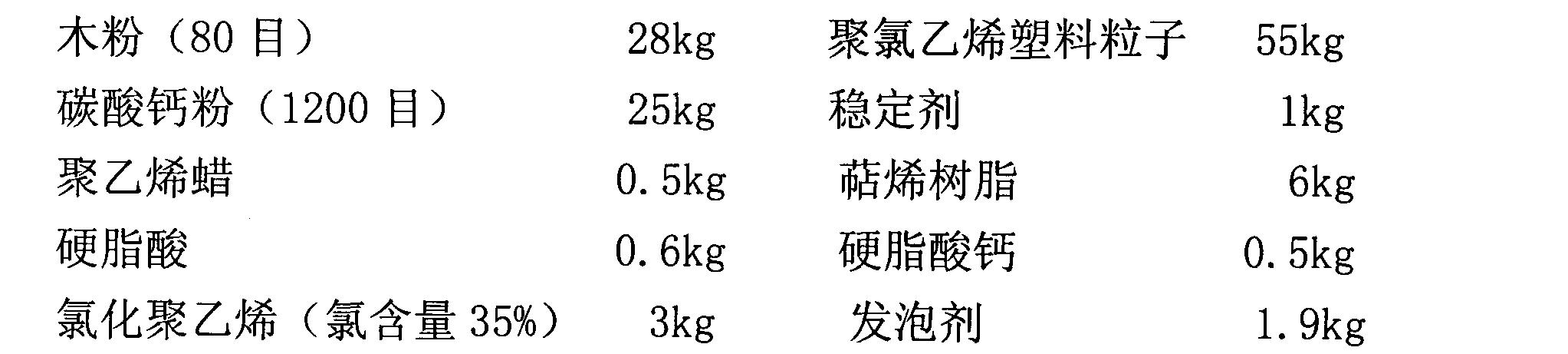 Figure CN102775695BD00052