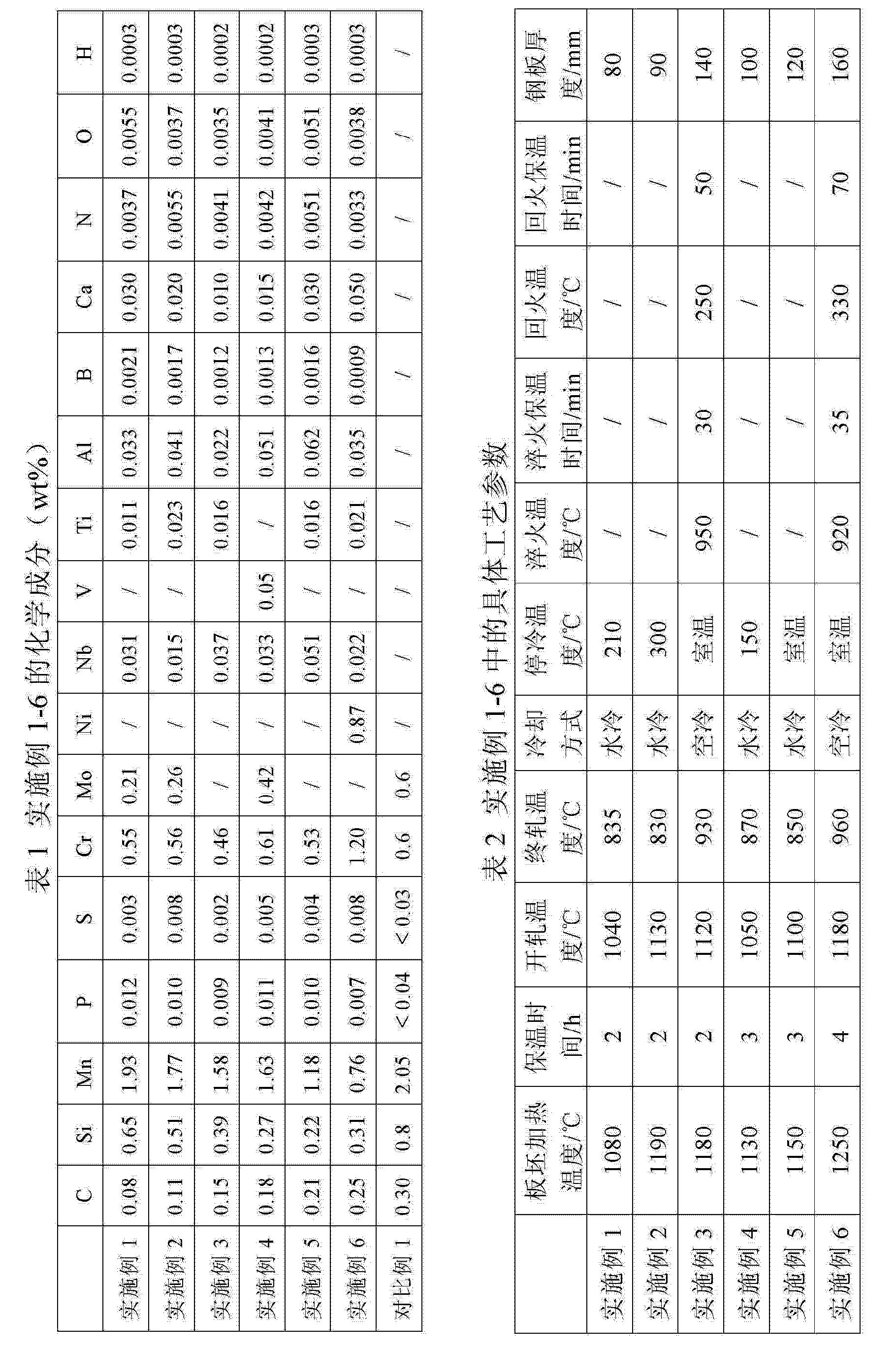 Figure CN104480406AD00091