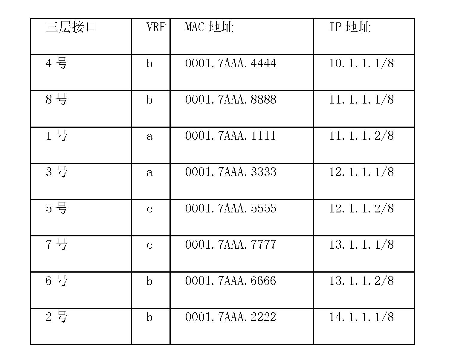Figure CN102355377AD00182