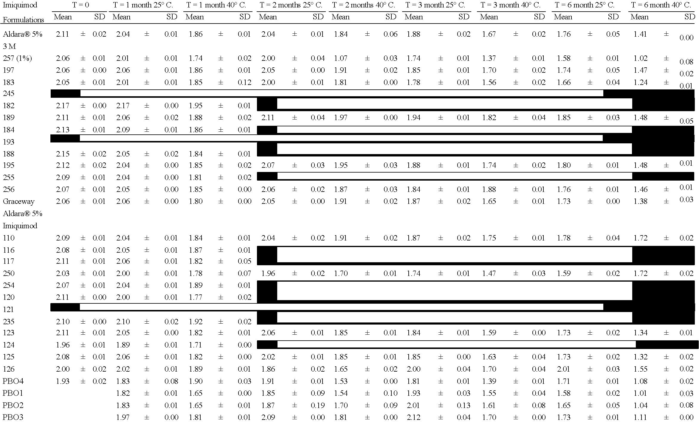 Figure US20110021555A1-20110127-C00004