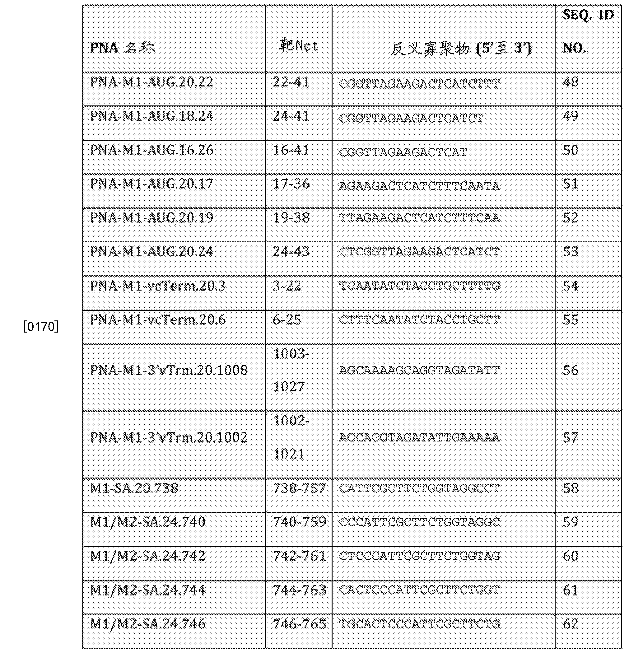 Figure CN102712928BD00271