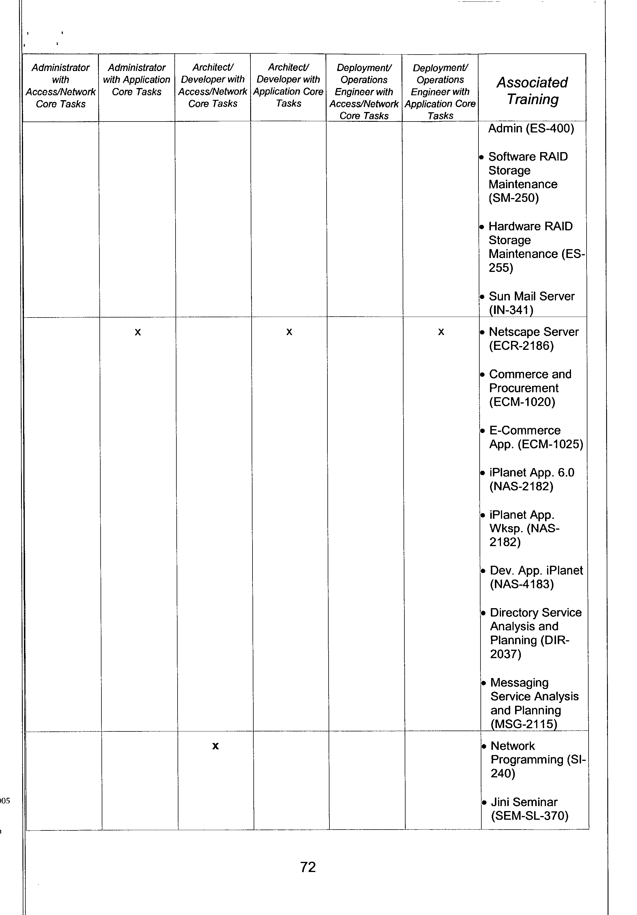 Figure US20030139956A1-20030724-P00018