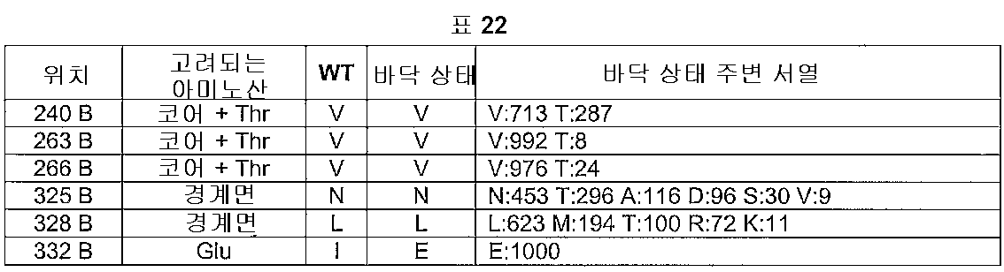 Figure 112005016313609-pct00023