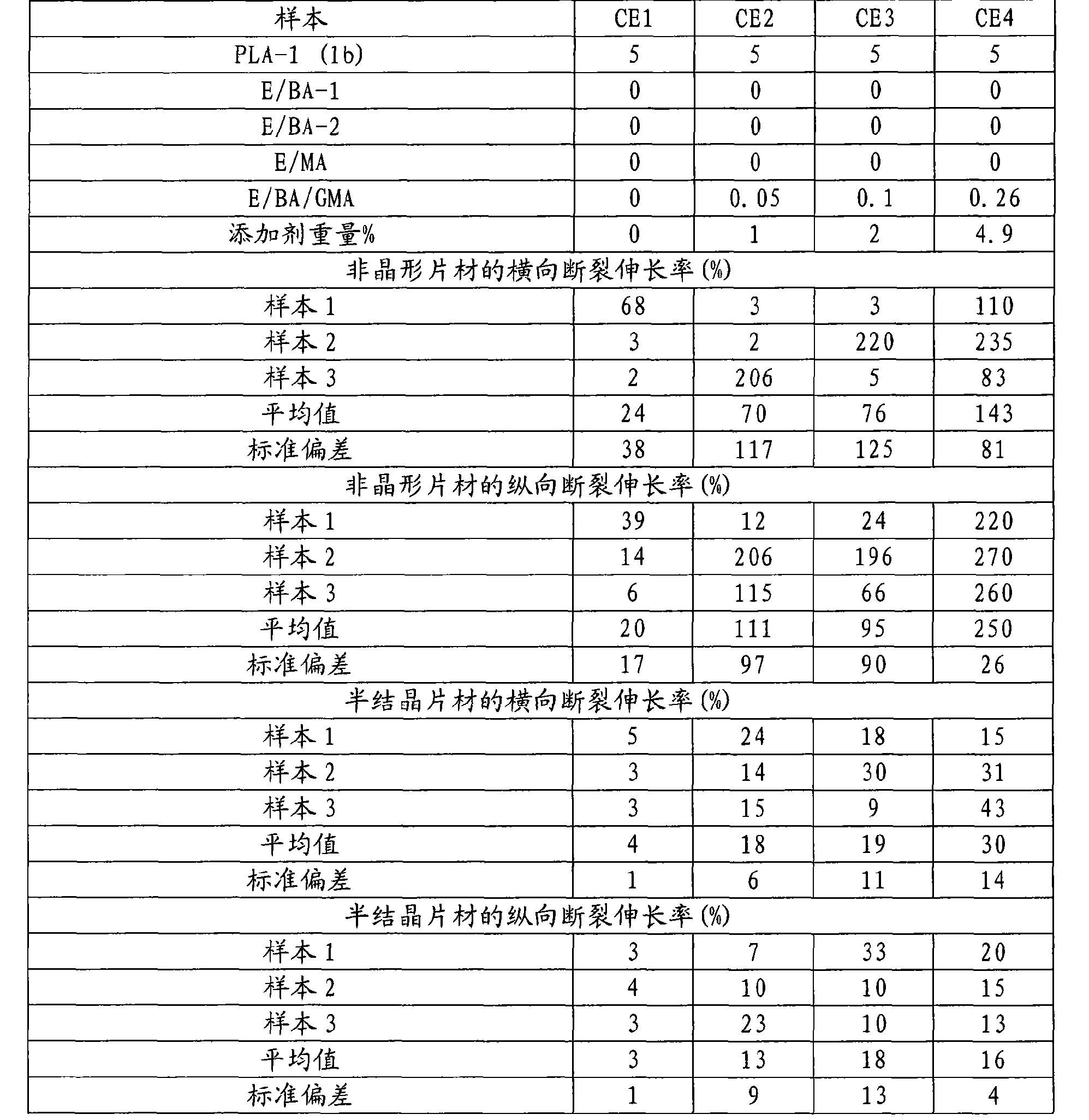 Figure CN102007182BD00101
