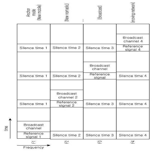 Figure R1020060114773