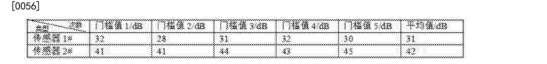Figure CN105181808BD00082