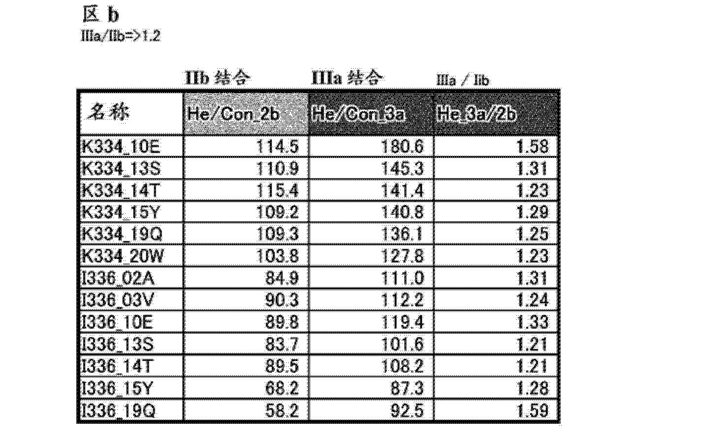 Figure CN103827300AD01091