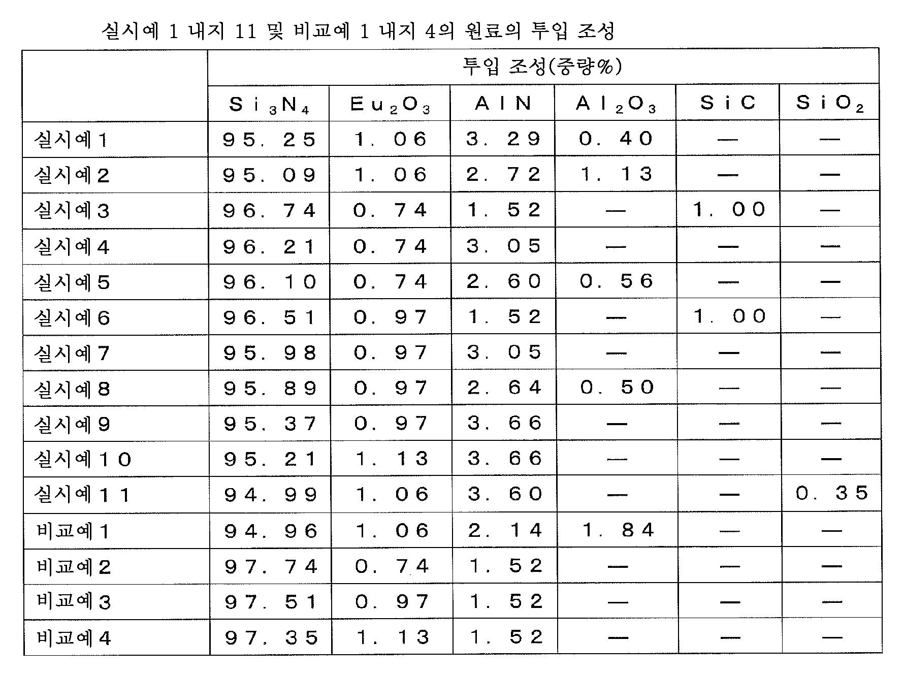 Figure 112013037161129-pct00007