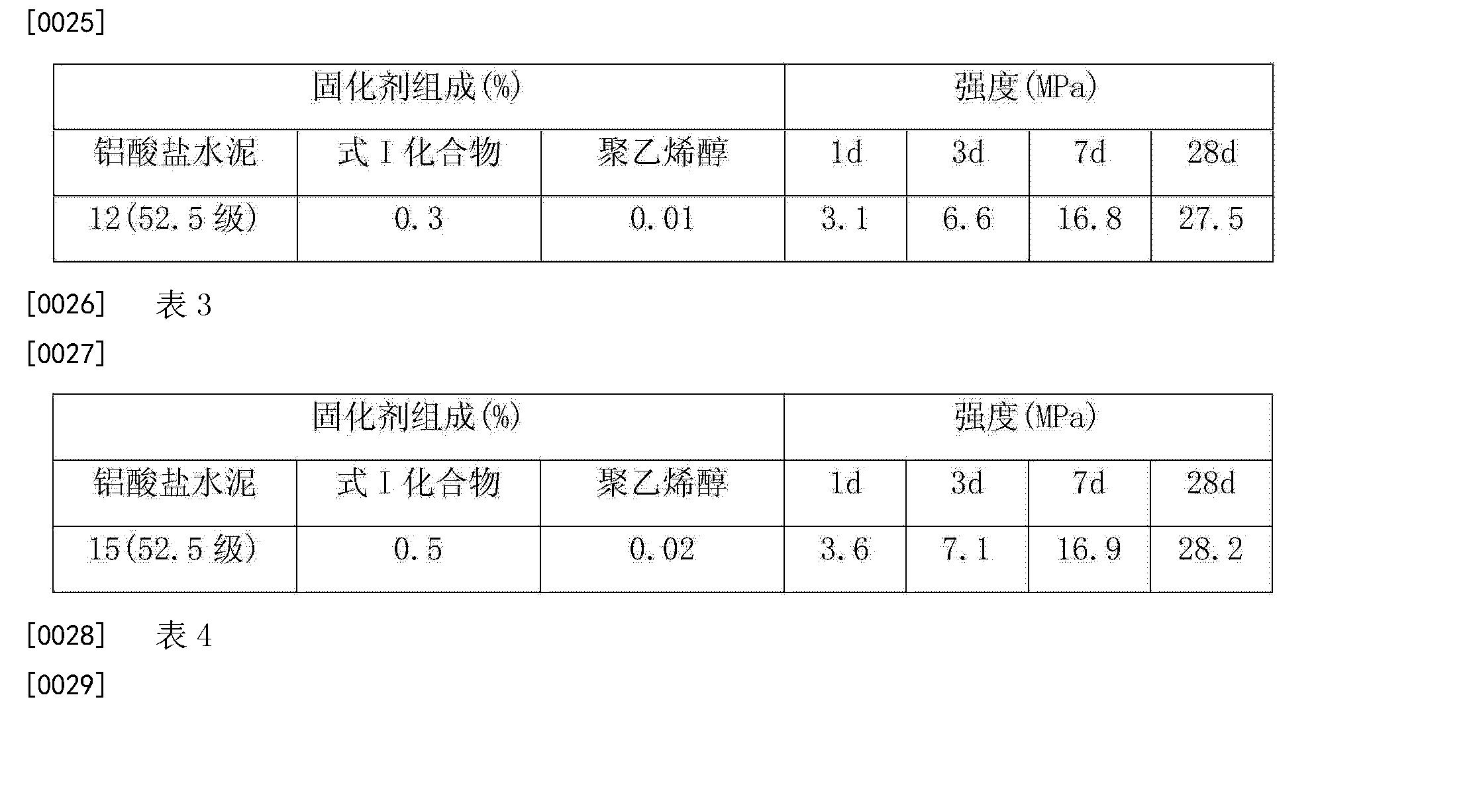 Figure CN103664891BD00052