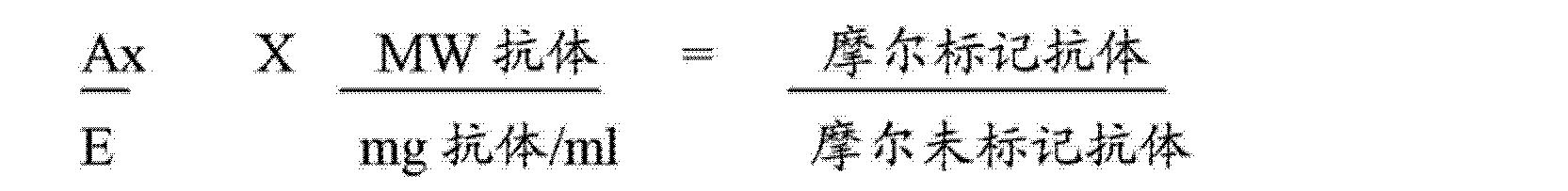 Figure CN103880955AD00751