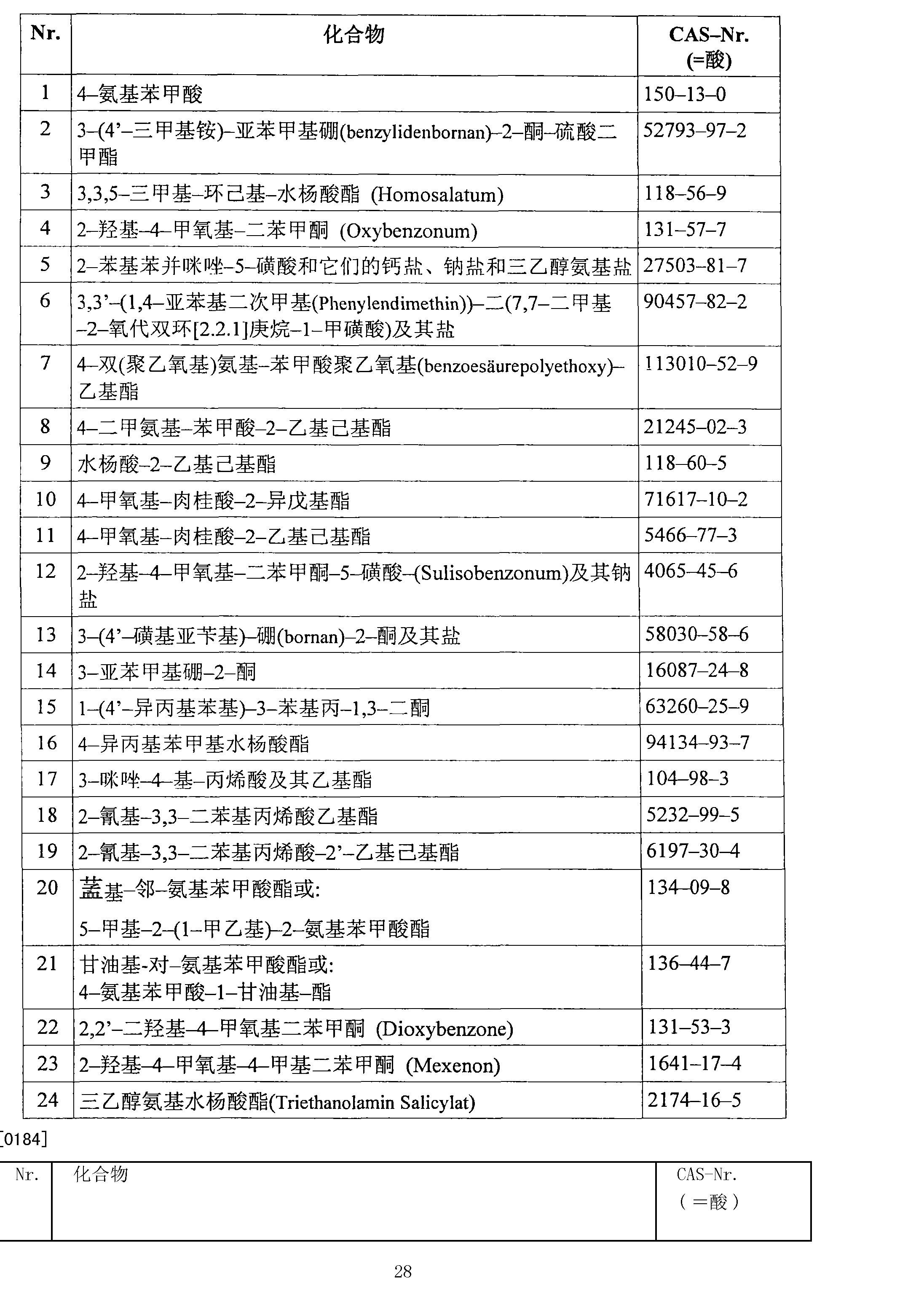 Figure CN101278051BD00281