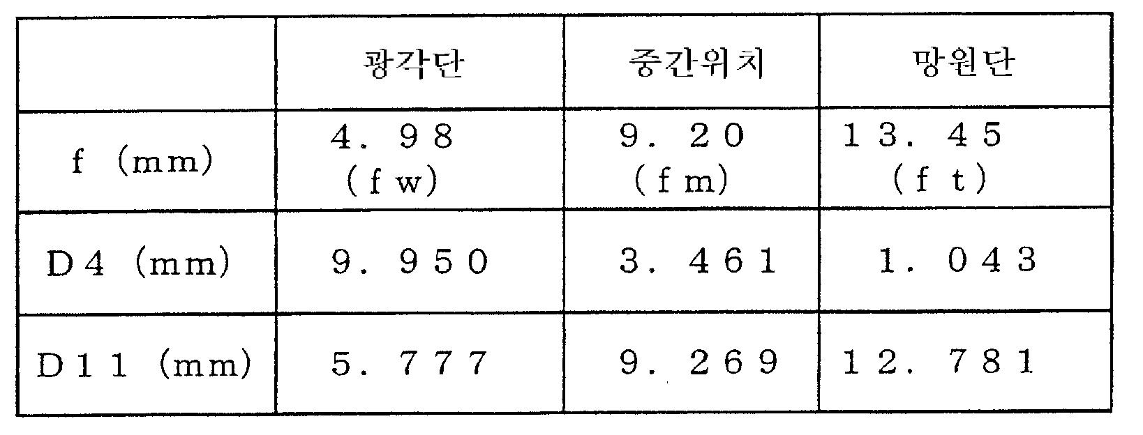 Figure 112005021782010-pat00008