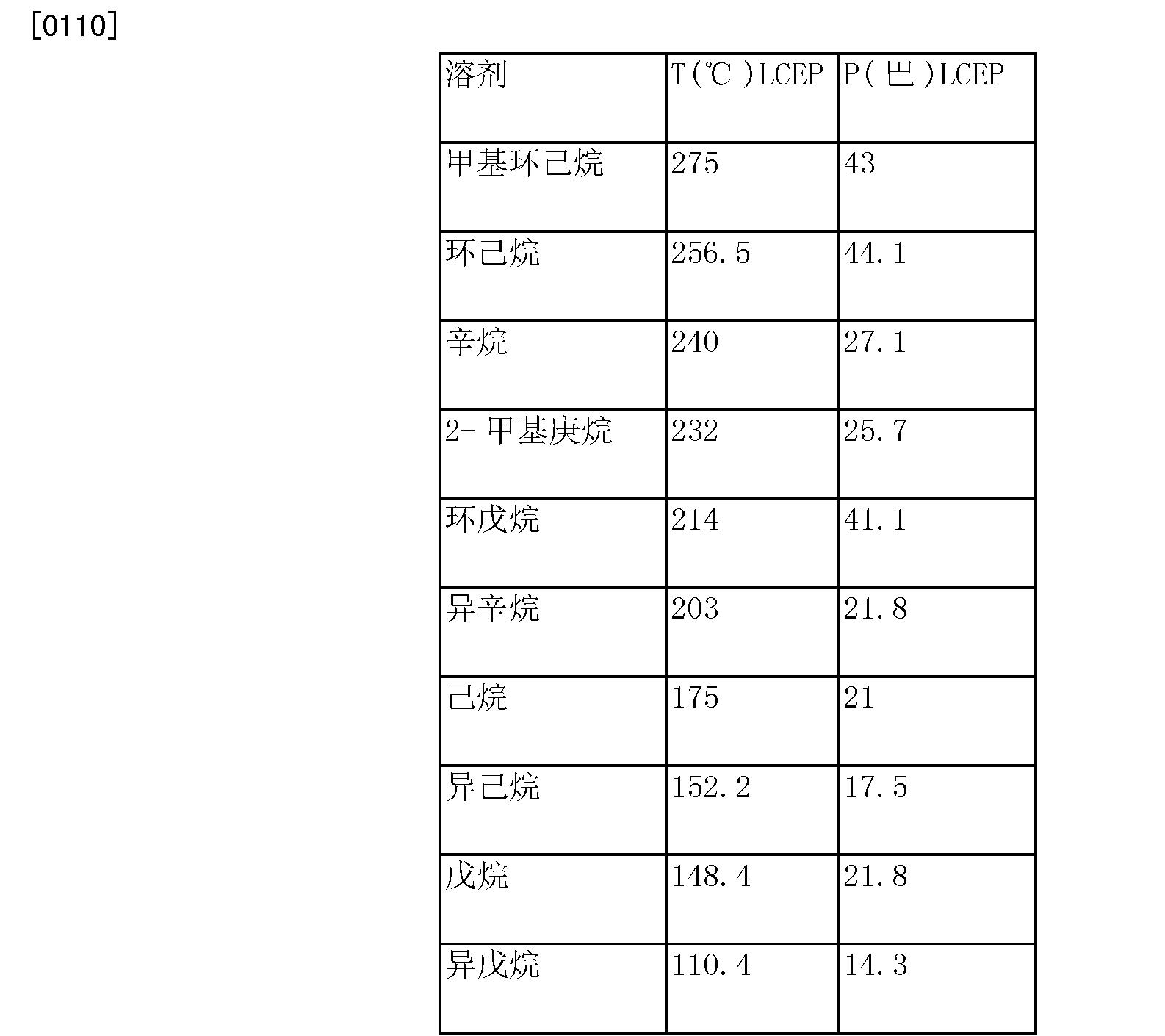 Figure CN103391948BD00081