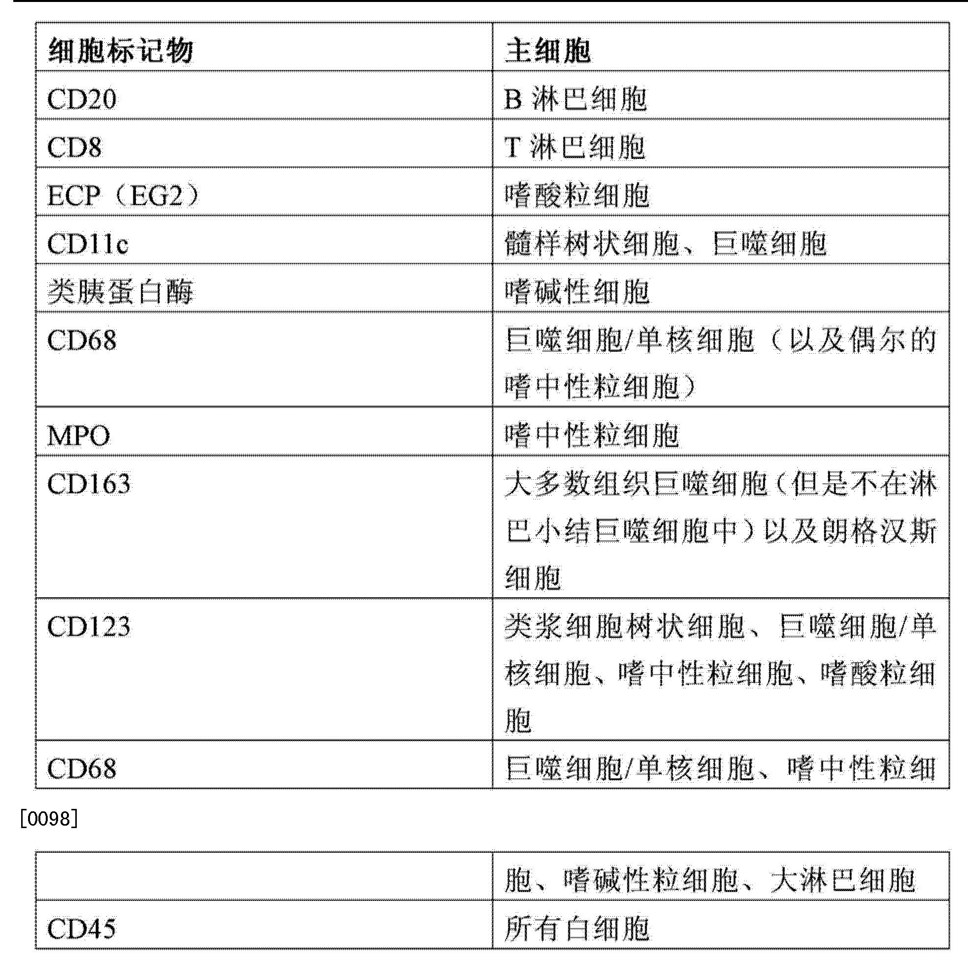 Figure CN103827919AD00121