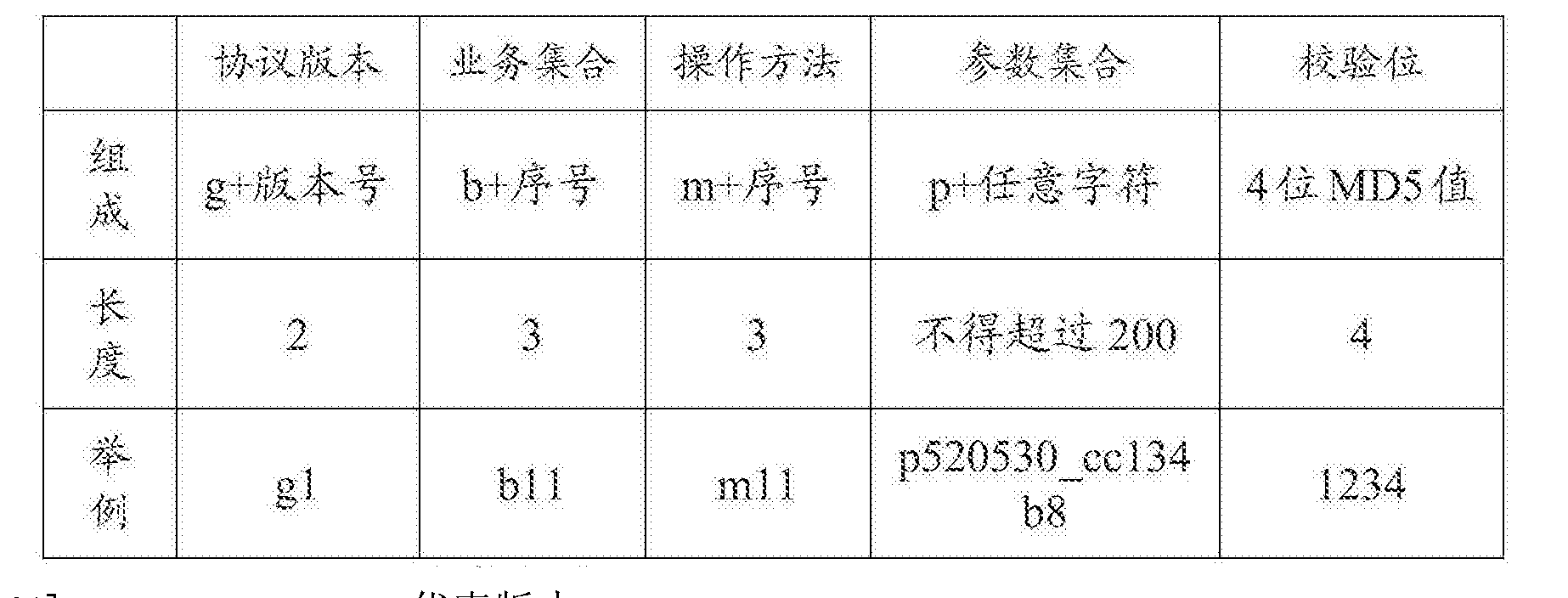 Figure CN105812345AD00101
