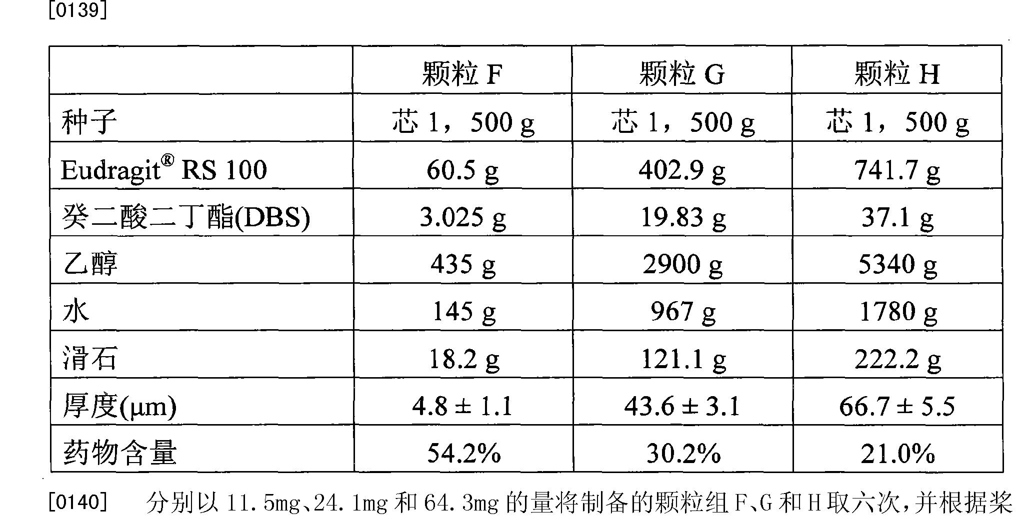 Figure CN102238946AD00162