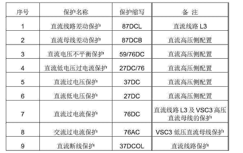 Figure CN105322536BD00112