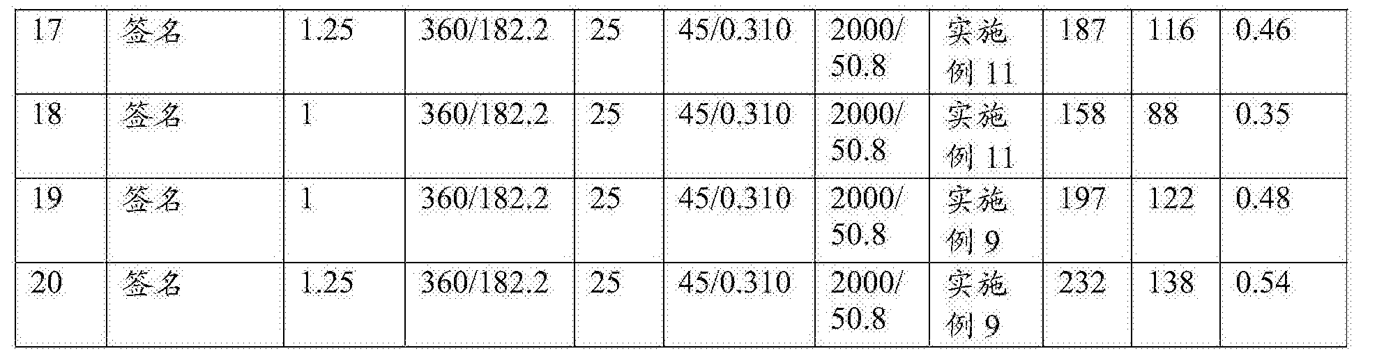 Figure CN108472182AD00291