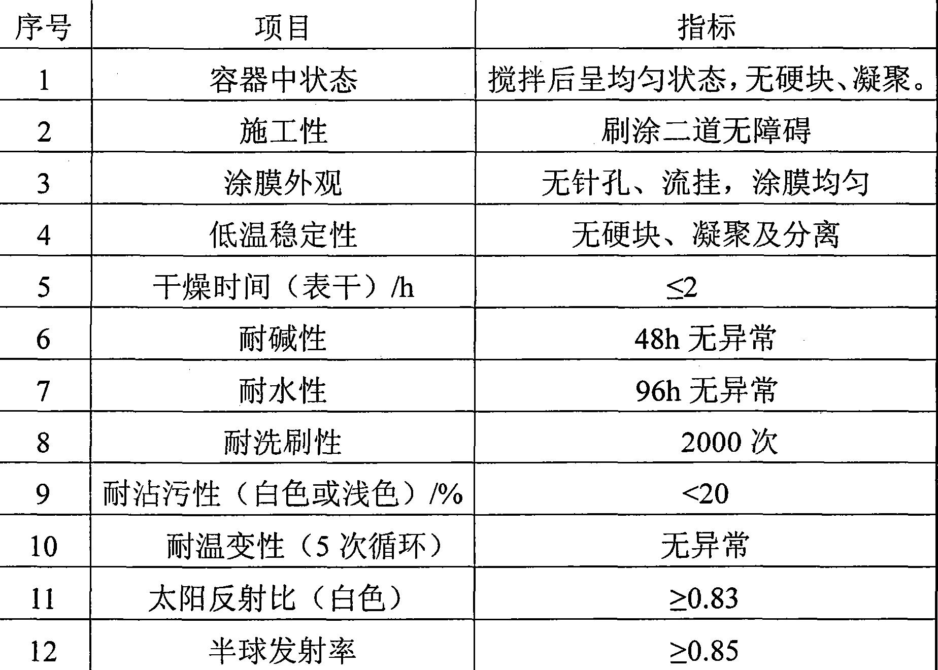 Figure CN101712835BD00061