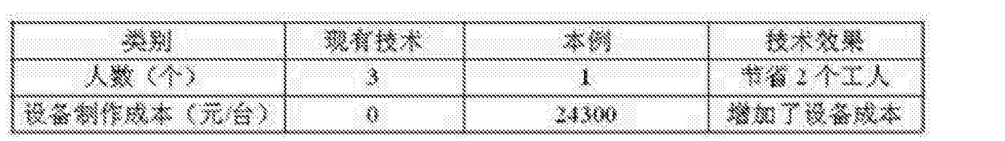 Figure CN204936206UD00051
