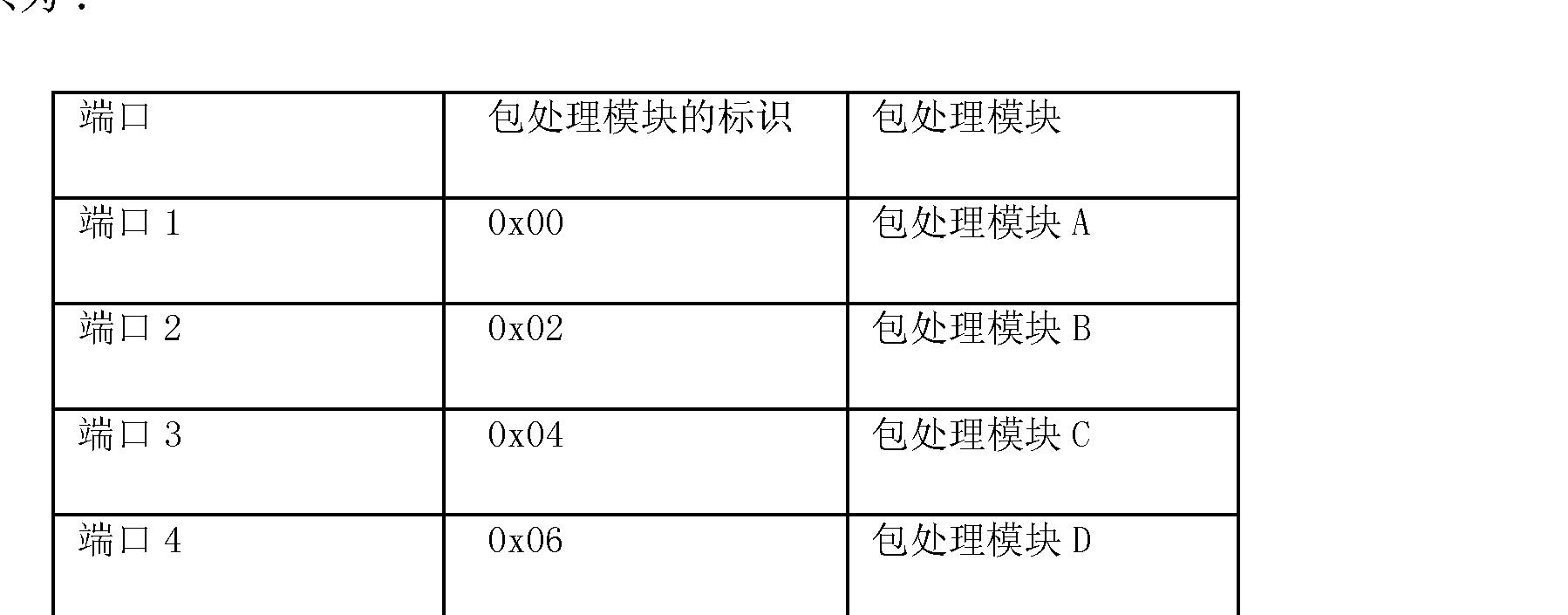 Figure CN101626343BD00071