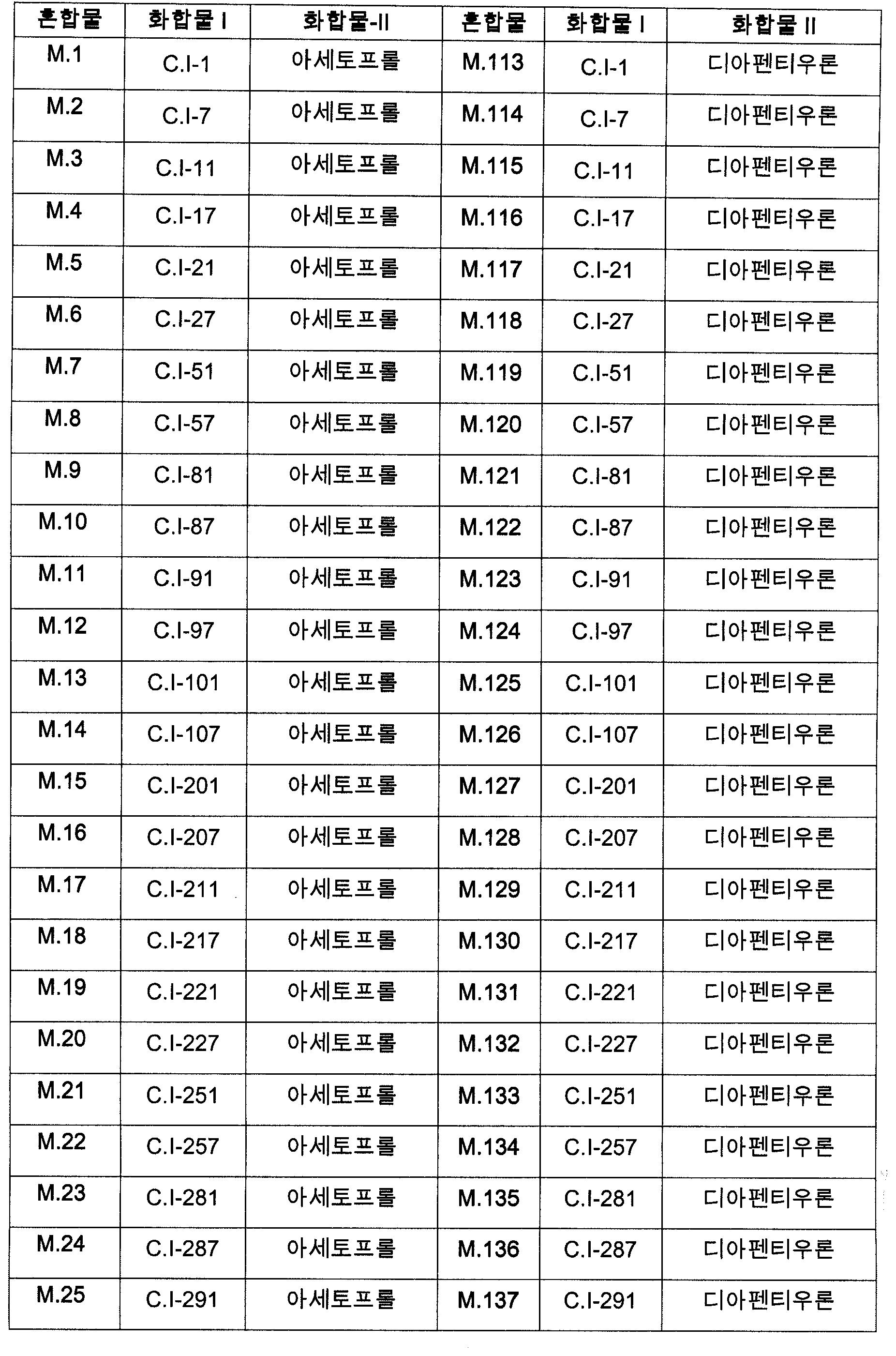 Figure 112009060332816-PCT00052