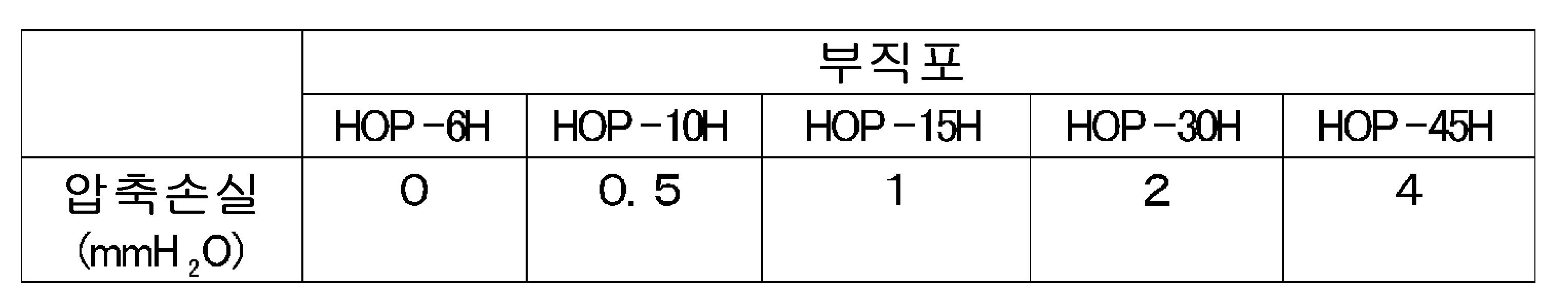Figure 112013008922470-pct00006