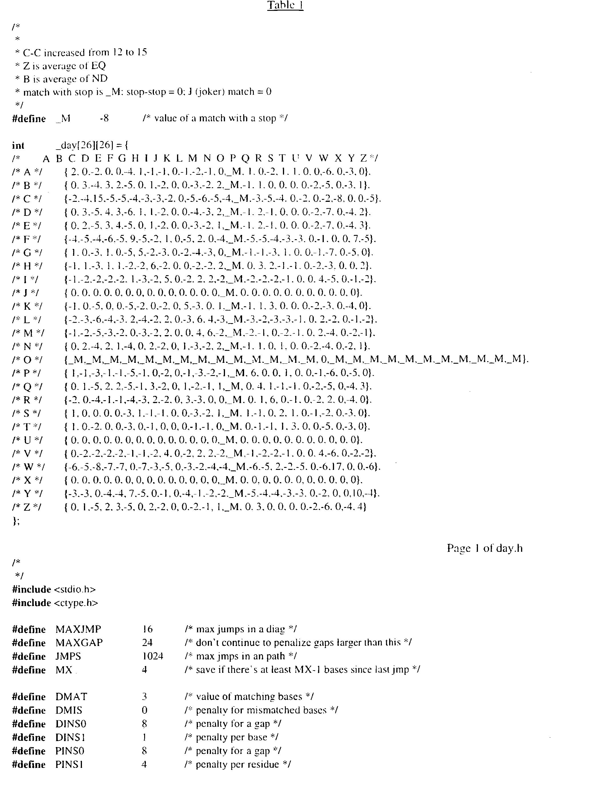 Figure US20030215457A1-20031120-P00001