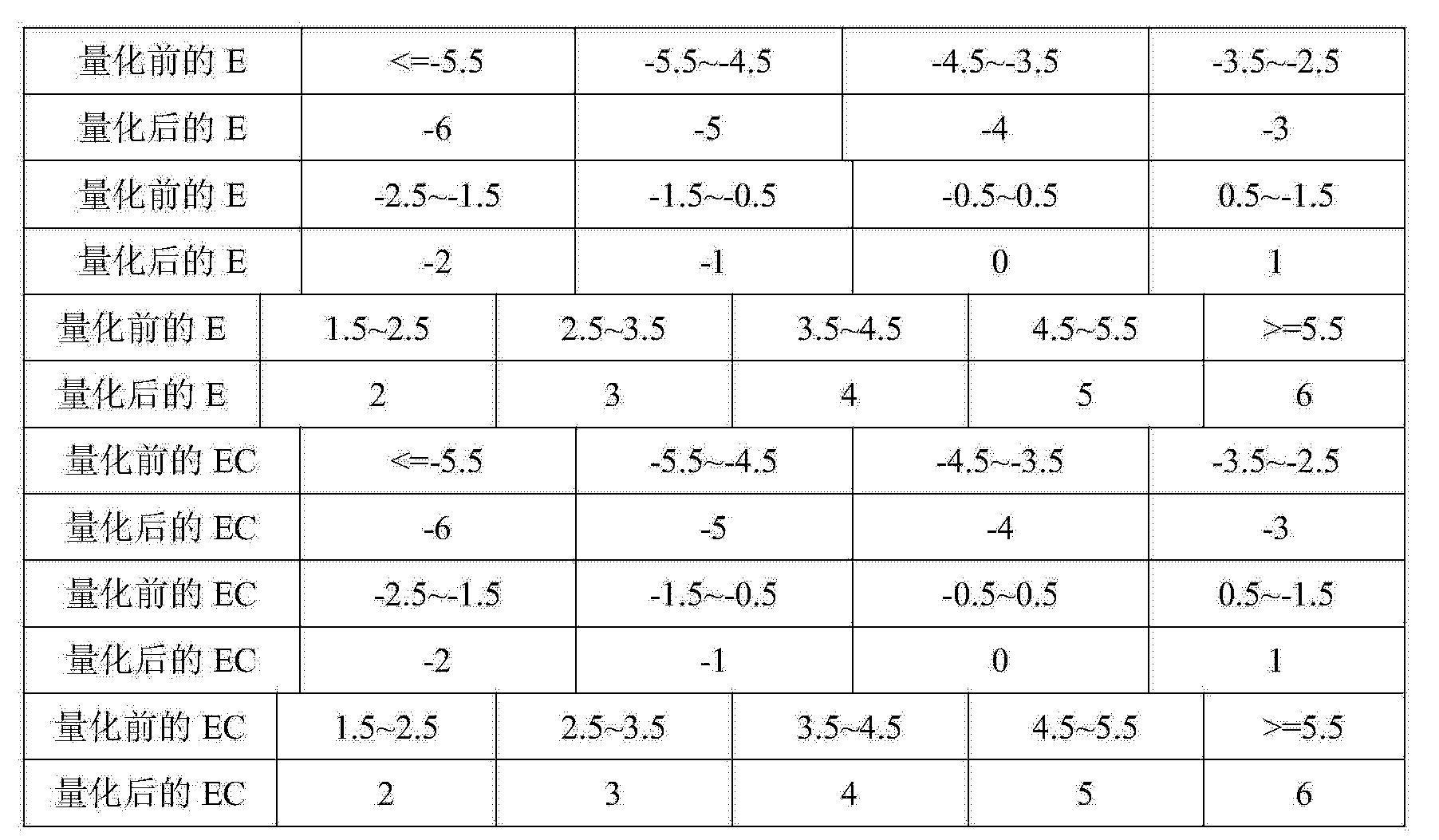 Figure CN104238374AD00071